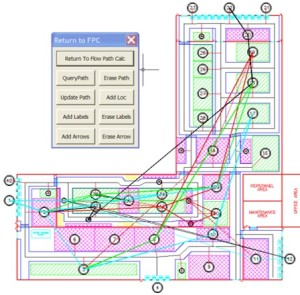 Facilities Planning - Industrial Engineering Consulting | Epicenter - Flowplanner Picture